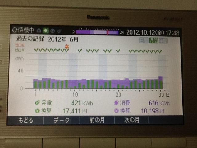 IMG_3005.JPGのサムネール画像